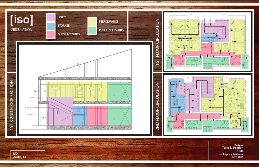 Stratton Design Studio Interior Design Page 2